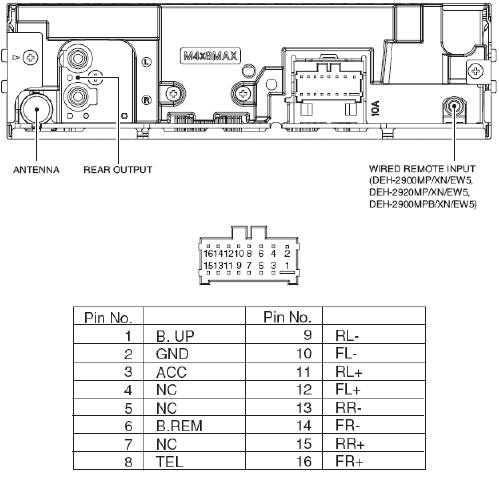 Pioneer Stereo Wiring Diagram further  on appradio 3 wiring diagram